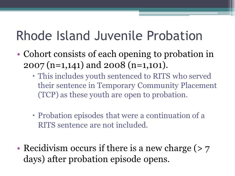 Rhode Island Juvenile Probation