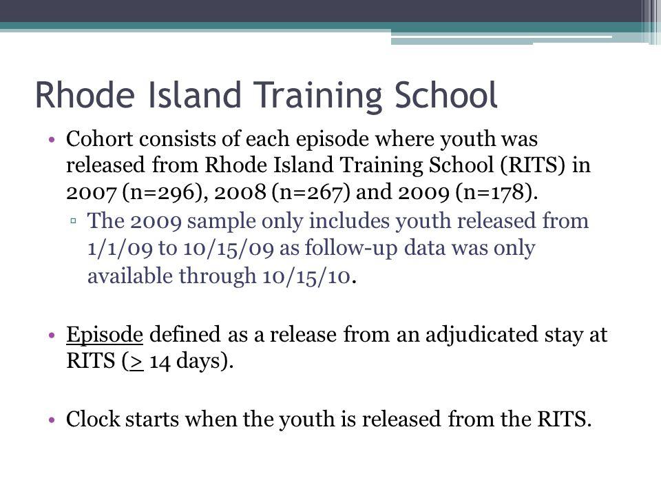 Rhode Island Training School