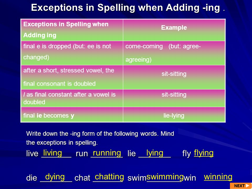 Exceptions in Spelling when Adding -ing .