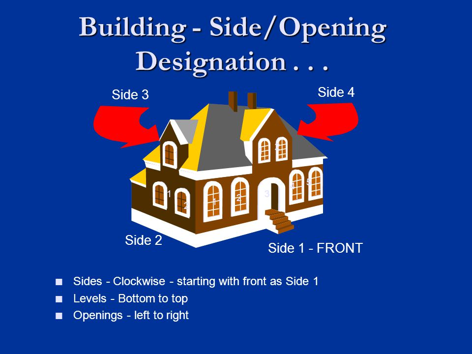 Building - Side/Opening Designation . . .