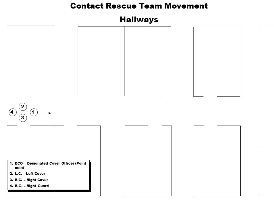 Contact Rescue Team Movement