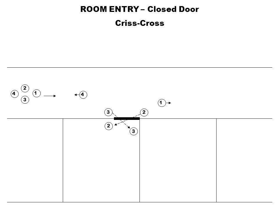 ROOM ENTRY – Closed Door