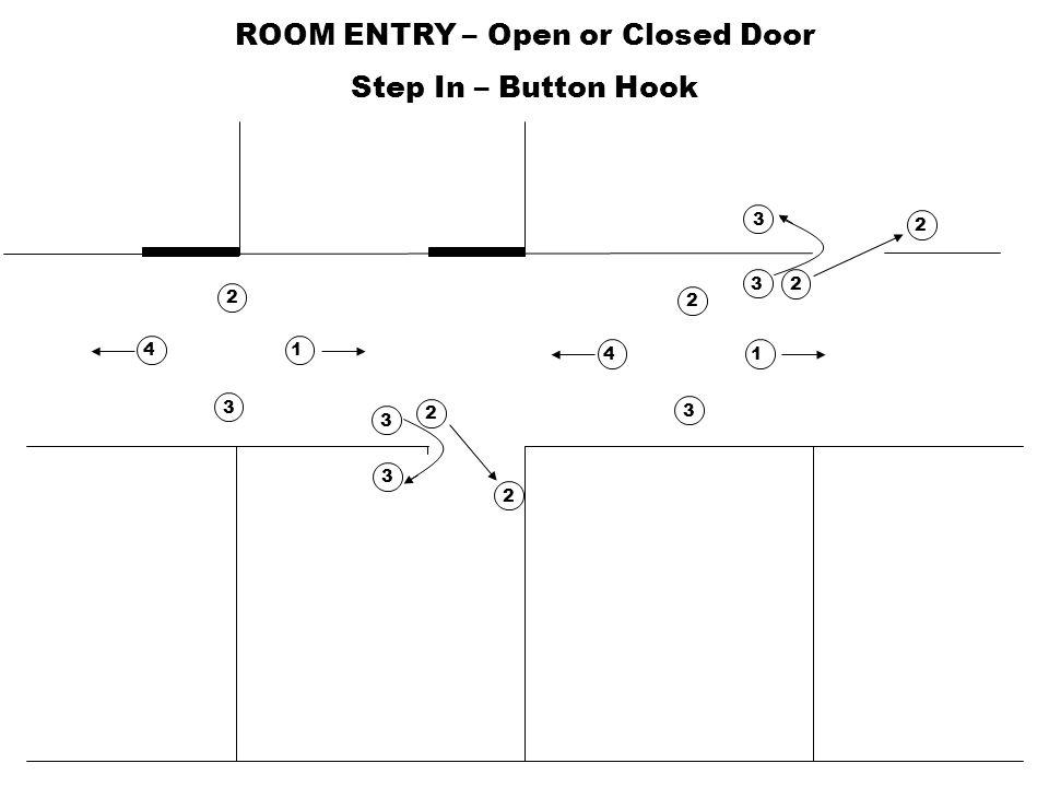 ROOM ENTRY – Open or Closed Door