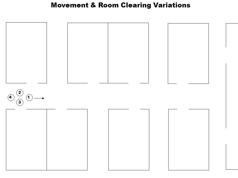 Movement & Room Clearing Variations