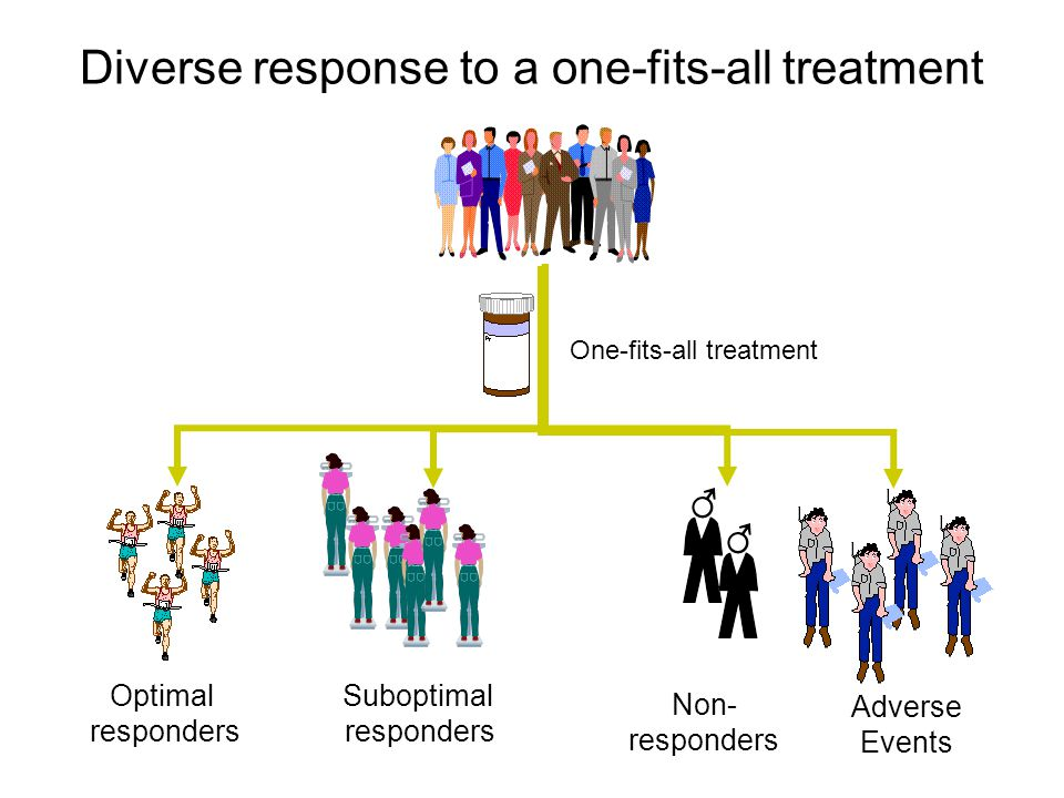 Diverse response to a one-fits-all treatment