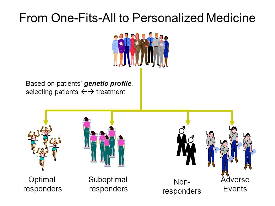 From One-Fits-All to Personalized Medicine