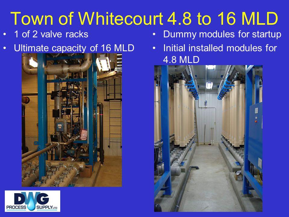 Town of Whitecourt 4.8 to 16 MLD
