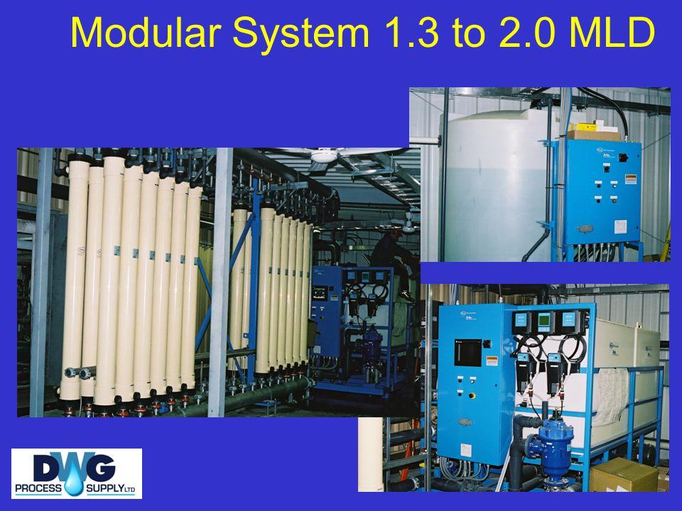 Modular System 1.3 to 2.0 MLD
