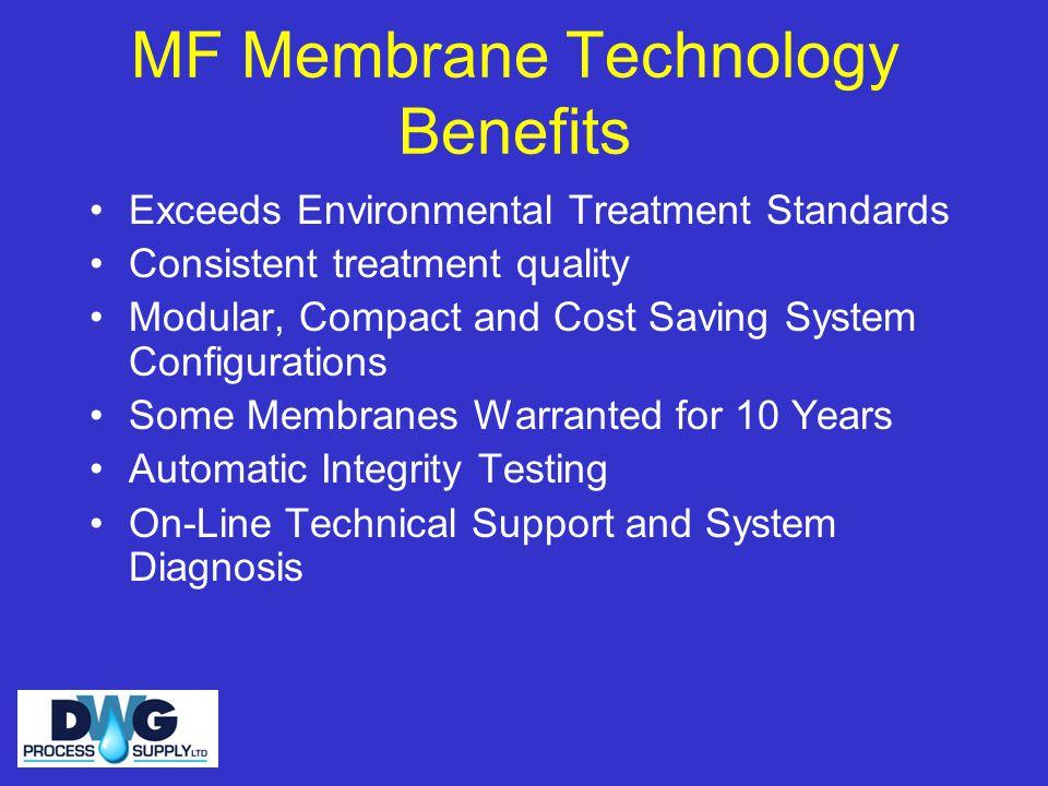 MF Membrane Technology Benefits