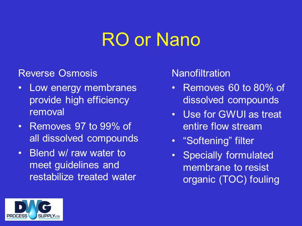 RO or Nano Reverse Osmosis