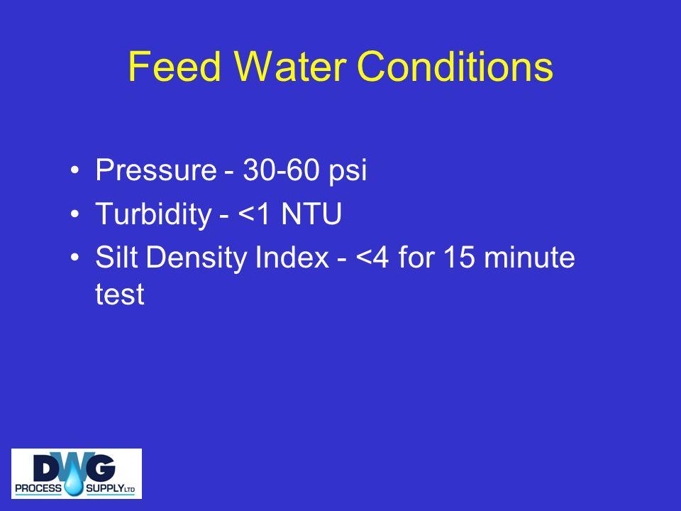 Feed Water Conditions Pressure - 30-60 psi Turbidity - <1 NTU
