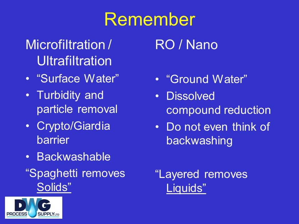 Remember Microfiltration / Ultrafiltration RO / Nano Surface Water