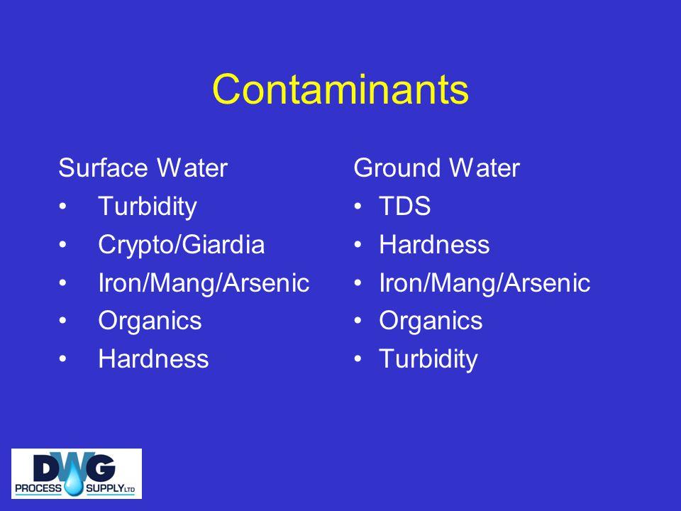 Contaminants Surface Water Turbidity Crypto/Giardia Iron/Mang/Arsenic