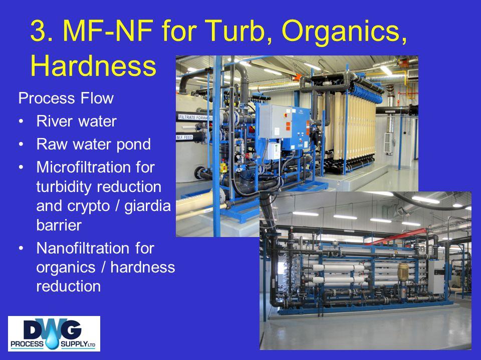 3. MF-NF for Turb, Organics, Hardness