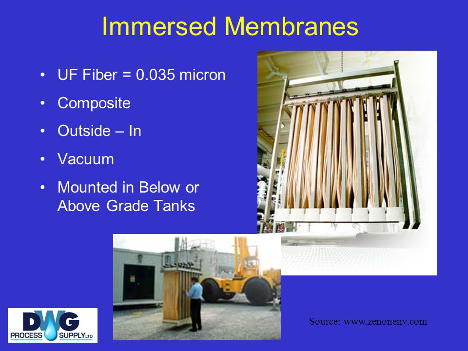 Immersed Membranes UF Fiber = 0.035 micron Composite Outside – In