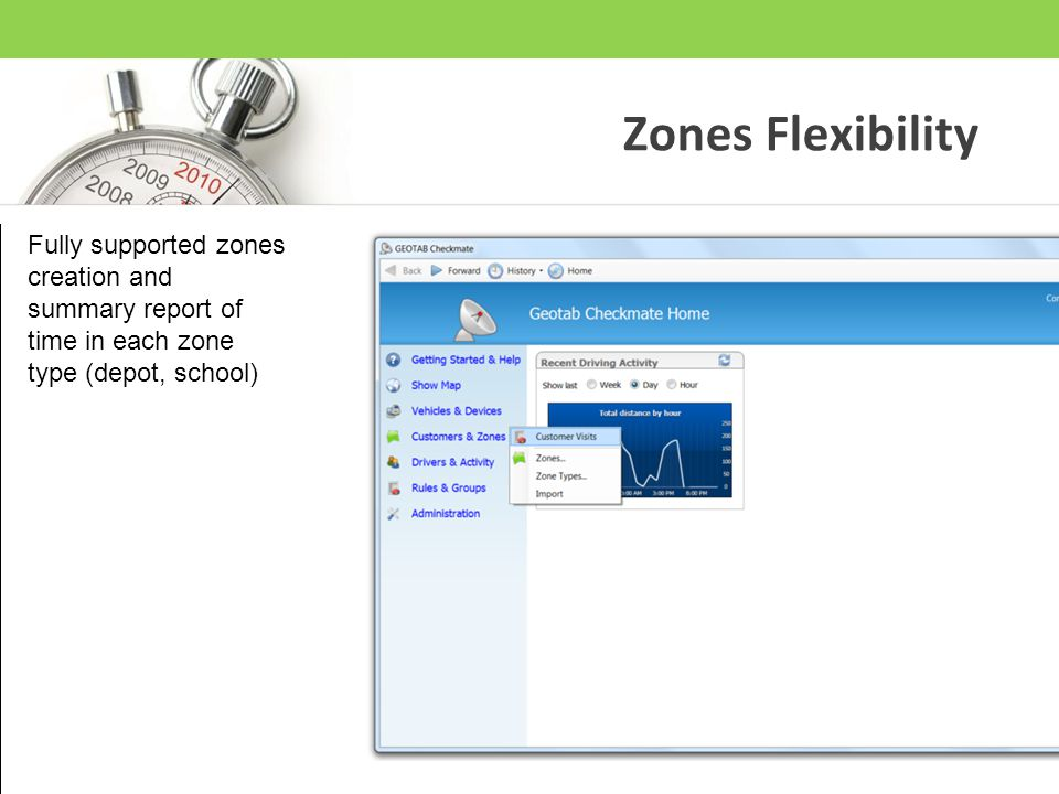Zones Flexibility Fully supported zones creation and summary report of time in each zone type (depot, school)