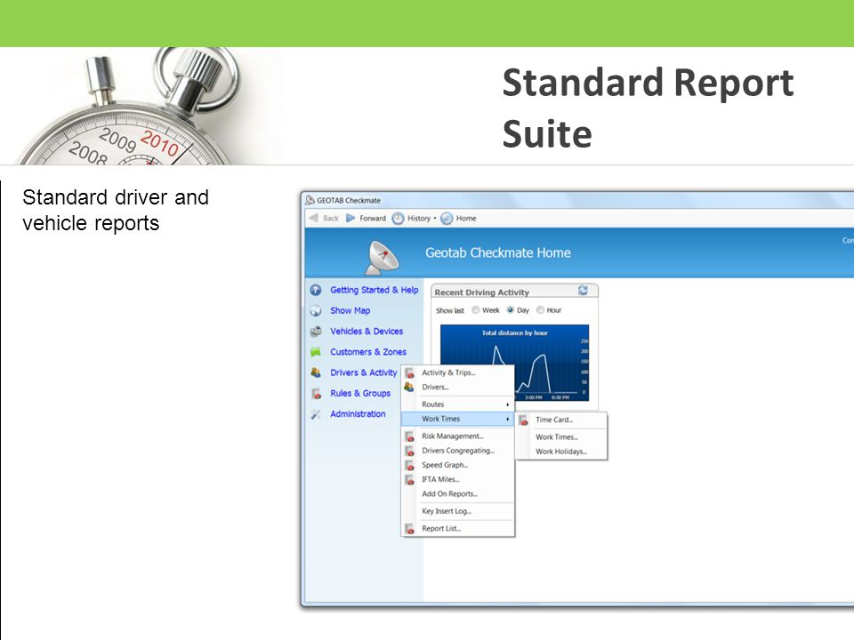 Standard Report Suite Standard driver and vehicle reports