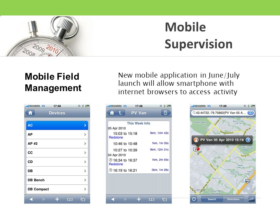 Mobile Field Management