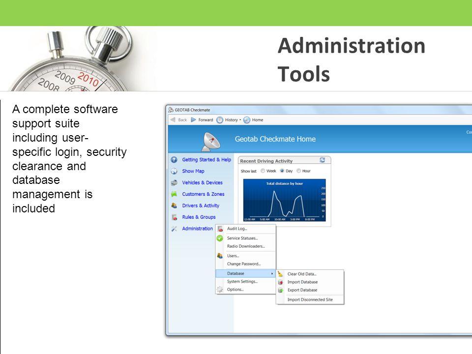 Administration Tools.