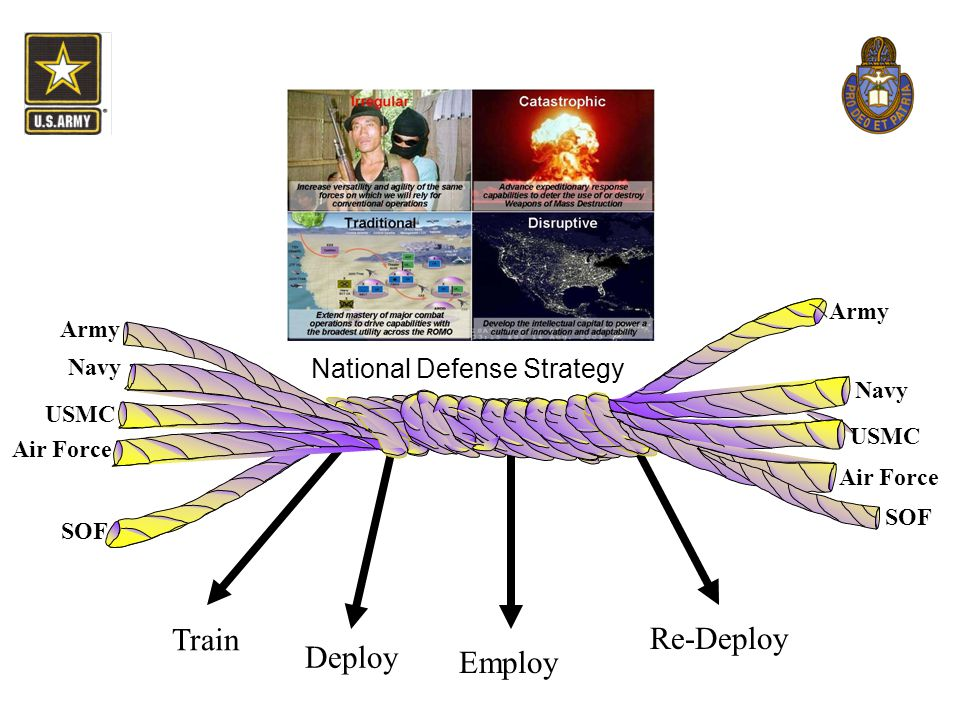Train Re-Deploy Deploy Employ National Defense Strategy Army Army Navy