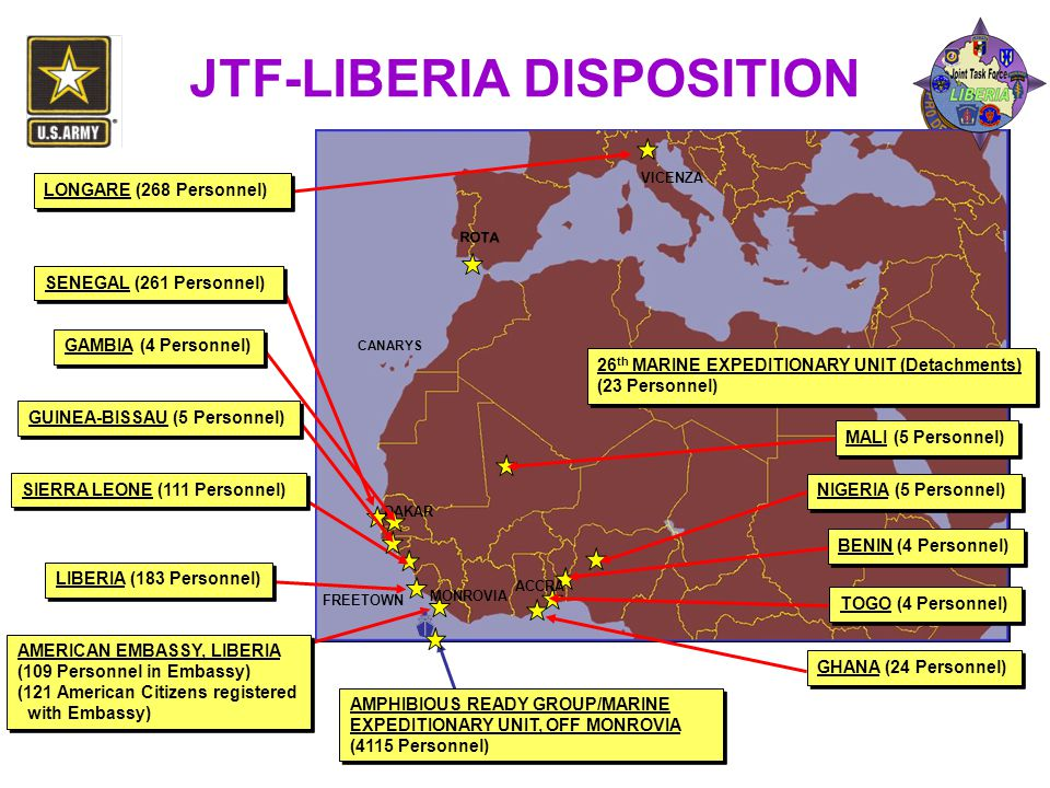 JTF-LIBERIA DISPOSITION