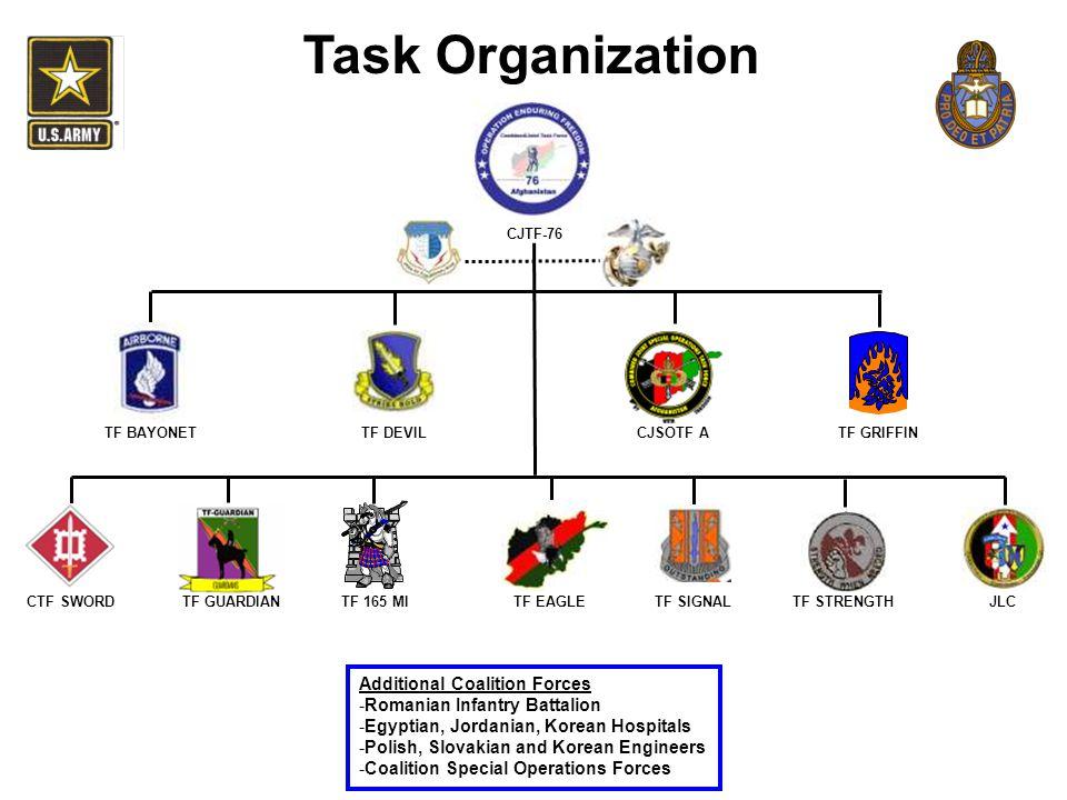 Task Organization CJTF-76. TF BAYONET. TF DEVIL. CJSOTF A. TF GRIFFIN.