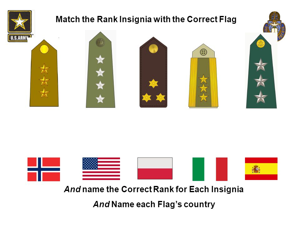 Match the Rank Insignia with the Correct Flag