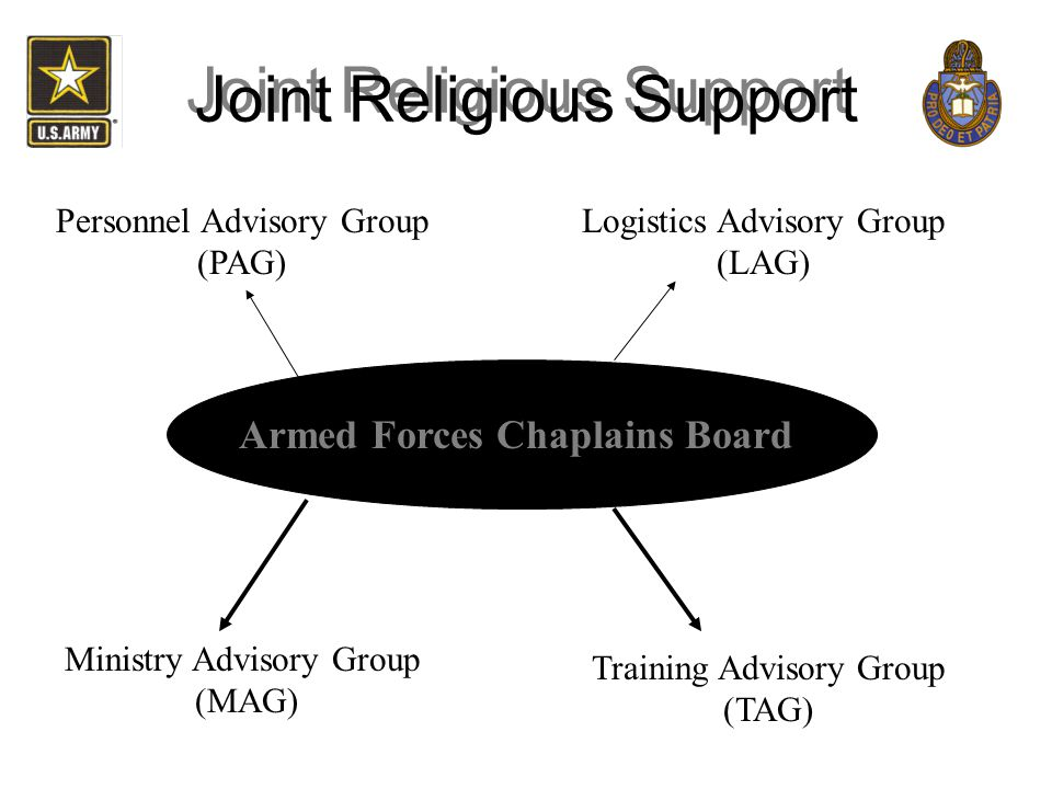 Joint Religious Support