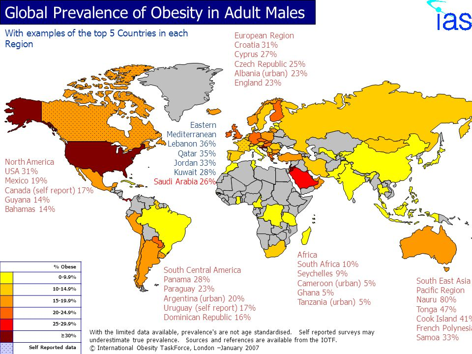 Global Prevalence of Obesity in Adult Males