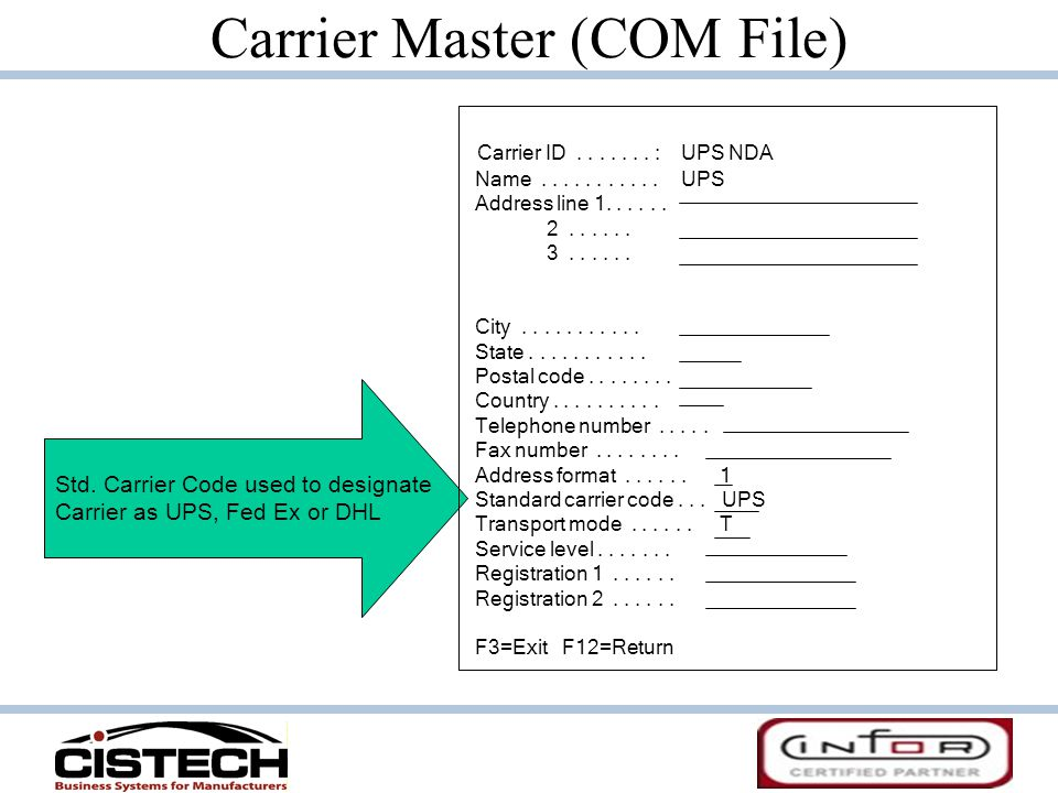 Carrier Master (COM File)