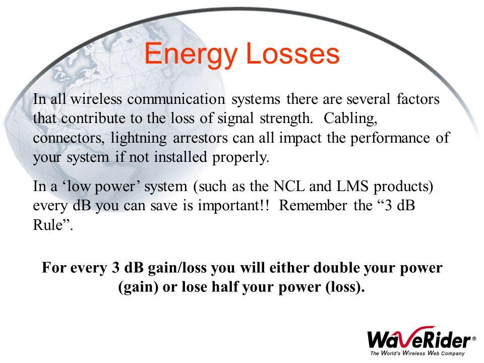 Energy Losses