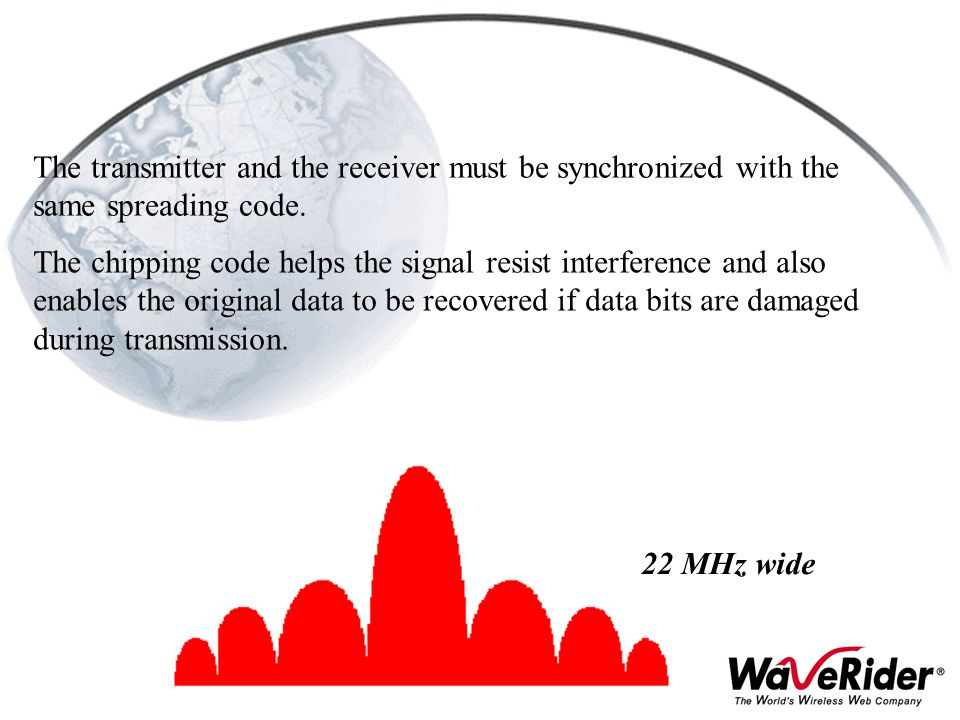 The transmitter and the receiver must be synchronized with the same spreading code.