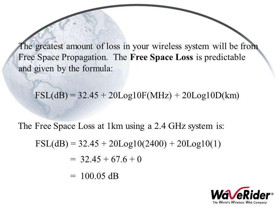 FSL(dB) = 32.45 + 20Log10F(MHz) + 20Log10D(km)