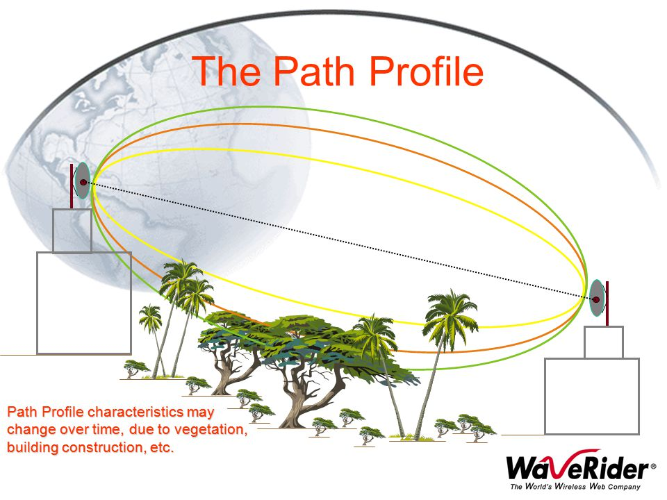 The Path Profile Path Profile characteristics may change over time, due to vegetation, building construction, etc.