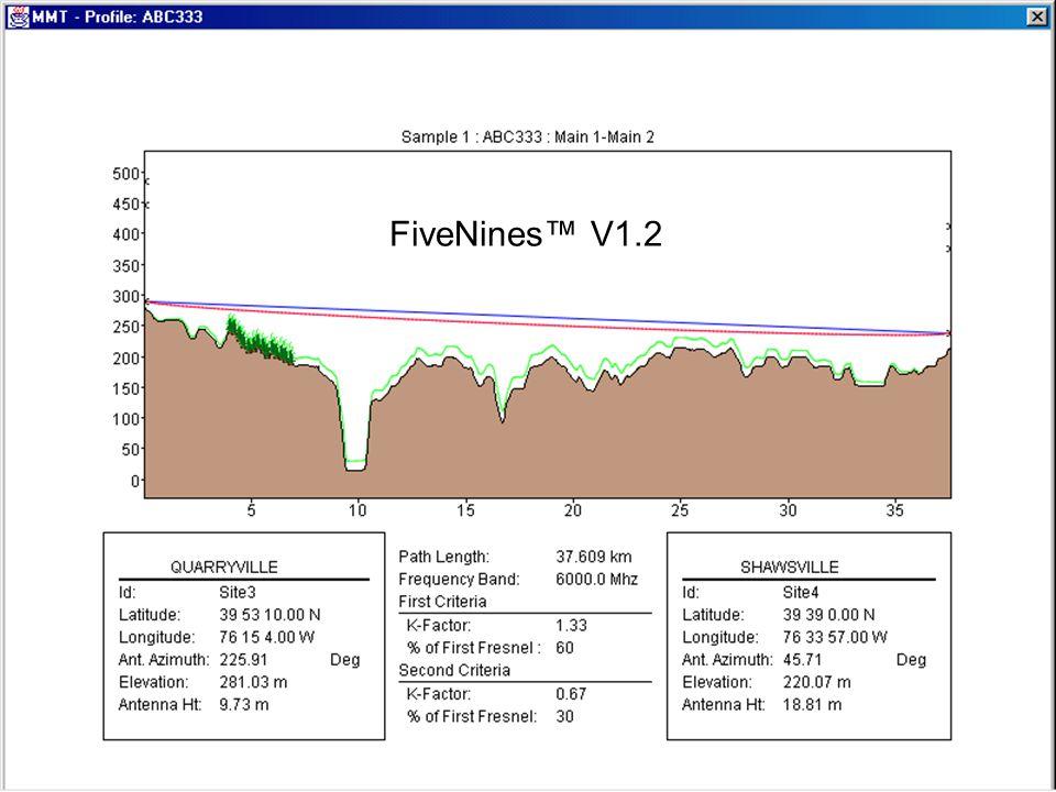 FiveNines™ V1.2