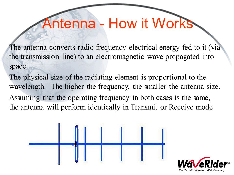 Antenna - How it Works
