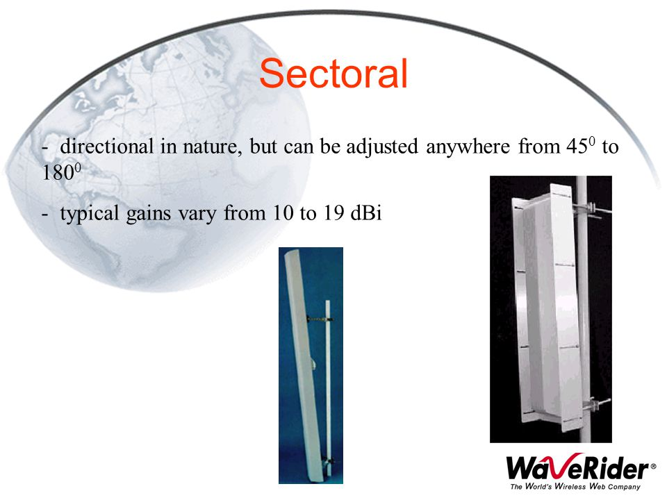Sectoral directional in nature, but can be adjusted anywhere from 450 to 1800.