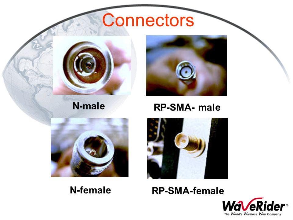 Connectors N-male RP-SMA- male N-female RP-SMA-female