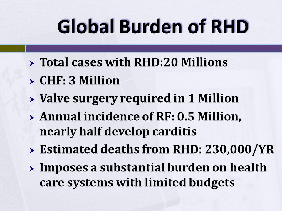 Global Burden of RHD Total cases with RHD:20 Millions CHF: 3 Million