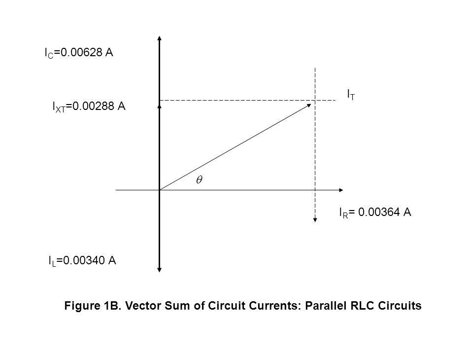  IR= 0.00364 A. IL=0.00340 A. IXT=0.00288 A. IC=0.00628 A.