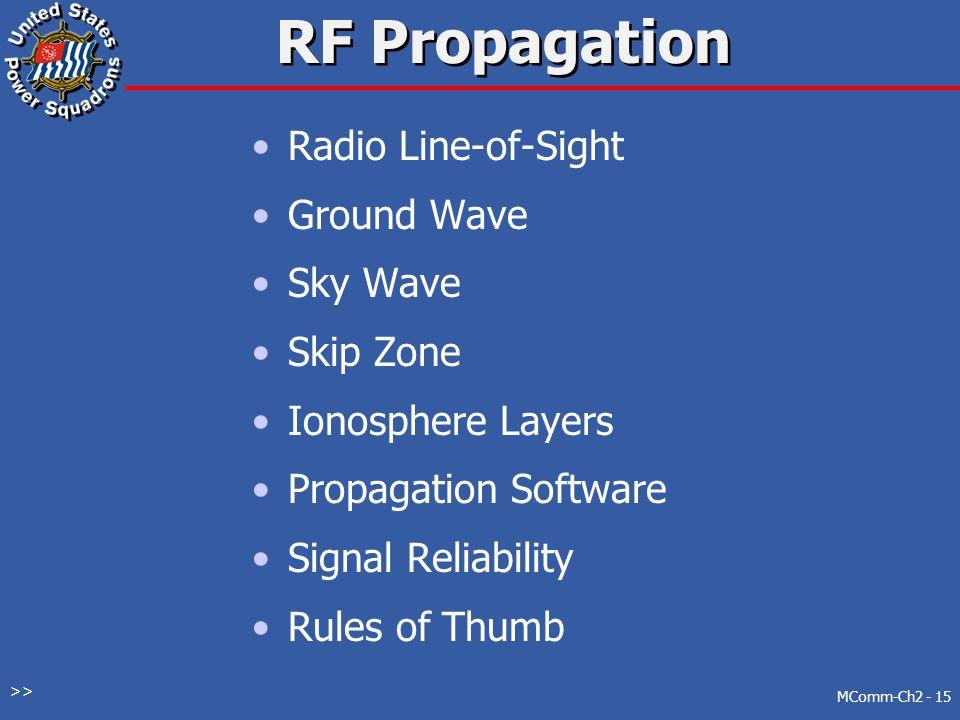 RF Propagation Radio Line-of-Sight Ground Wave Sky Wave Skip Zone