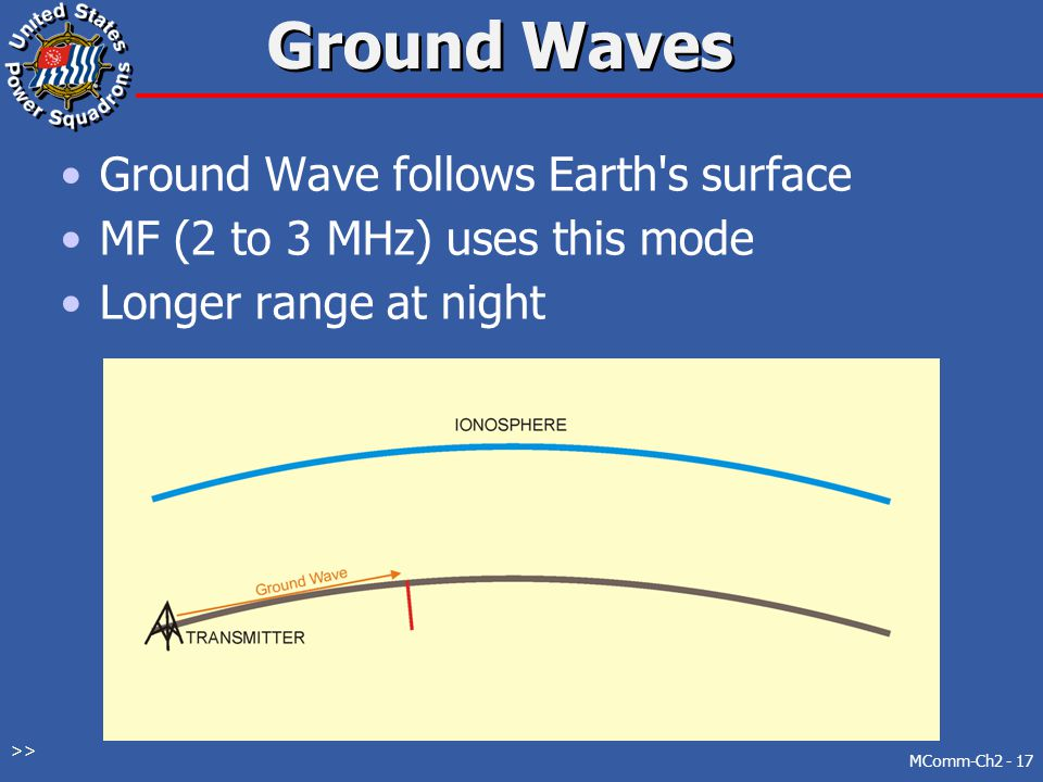 Ground Waves Ground Wave follows Earth s surface