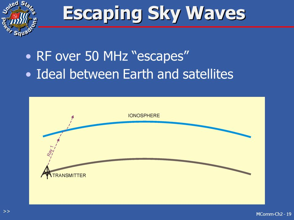 Escaping Sky Waves RF over 50 MHz escapes
