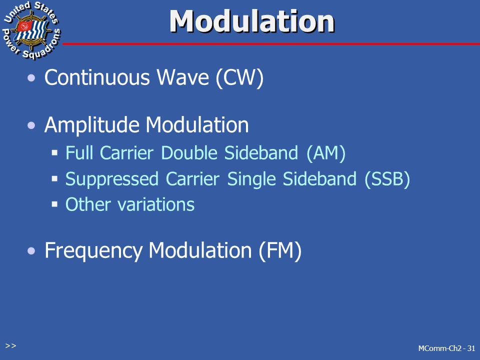 Modulation Continuous Wave (CW) Amplitude Modulation