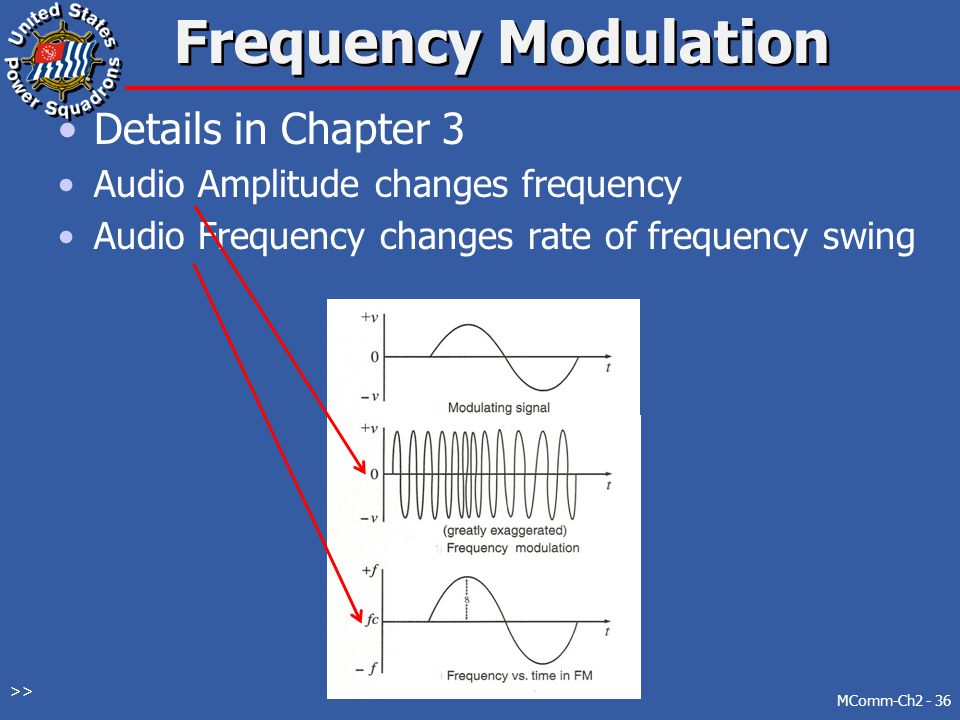Frequency Modulation Details in Chapter 3