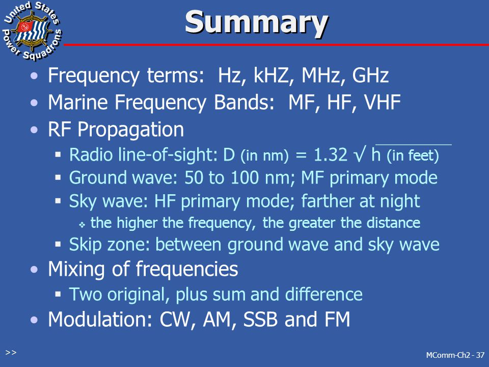 Summary Frequency terms: Hz, kHZ, MHz, GHz