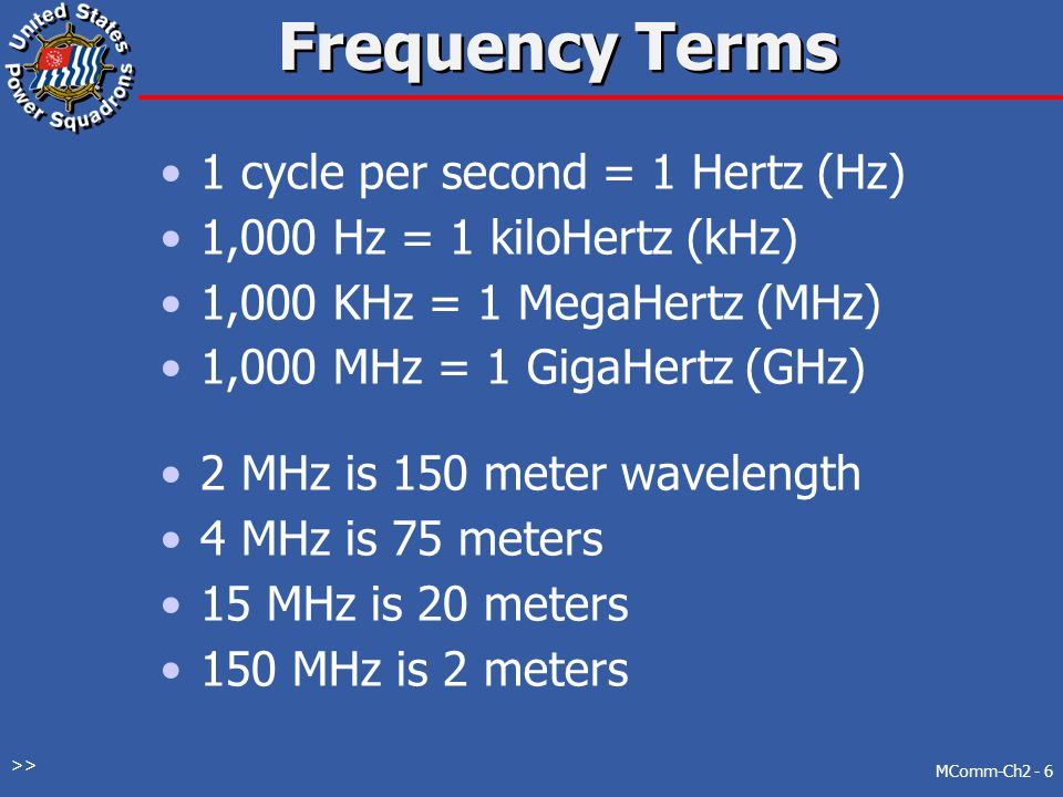 Frequency Terms 1 cycle per second = 1 Hertz (Hz)