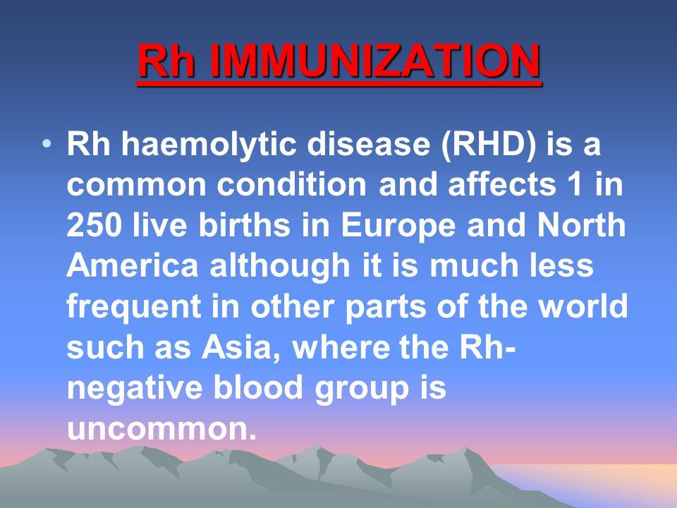 Rh IMMUNIZATION