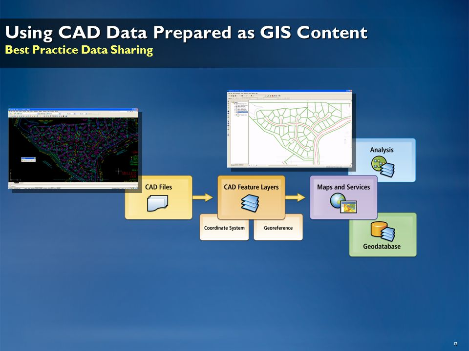 Using CAD Data Prepared as GIS Content Best Practice Data Sharing