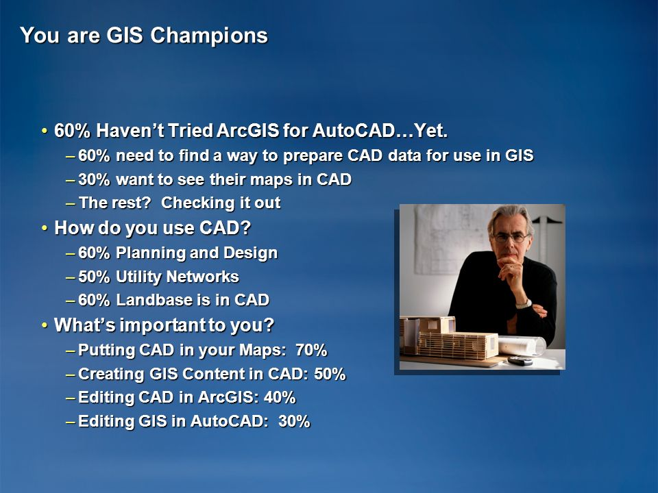 You are GIS Champions 60% Haven't Tried ArcGIS for AutoCAD…Yet.